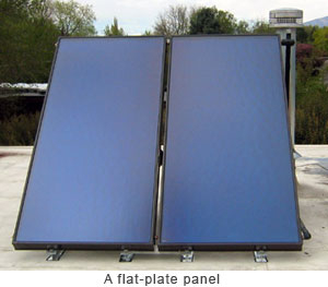 Effective Residential Solar Water Heater Flat Panel