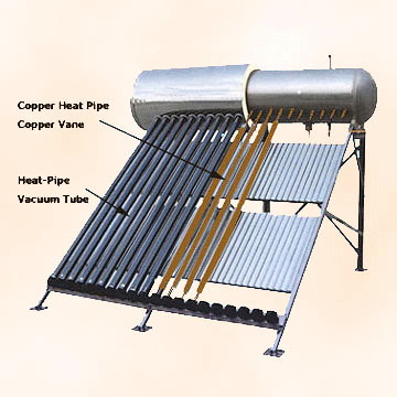 Compact High Pressure Solar Water heater(SPP)
