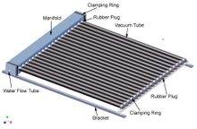 Residential Flat panel Heat Pipe Solar Water Heater