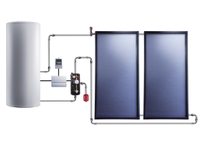 Flat Plate Solar Thermal Collector